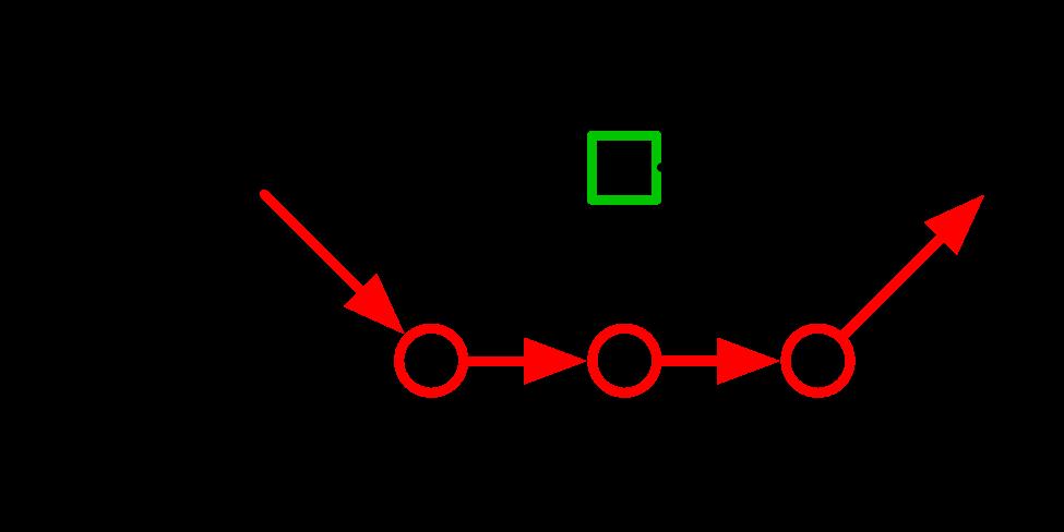 Abbreviation using Alternate Paths